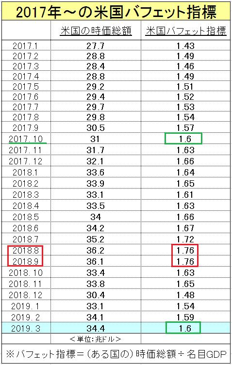 f:id:yukimatu-tousi:20190427170154p:plain