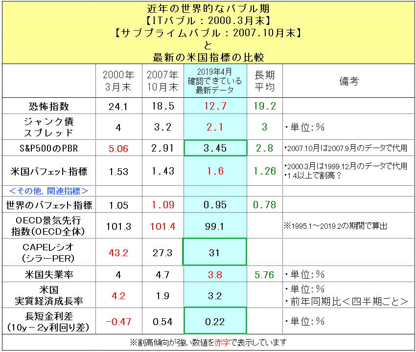f:id:yukimatu-tousi:20190427202756p:plain
