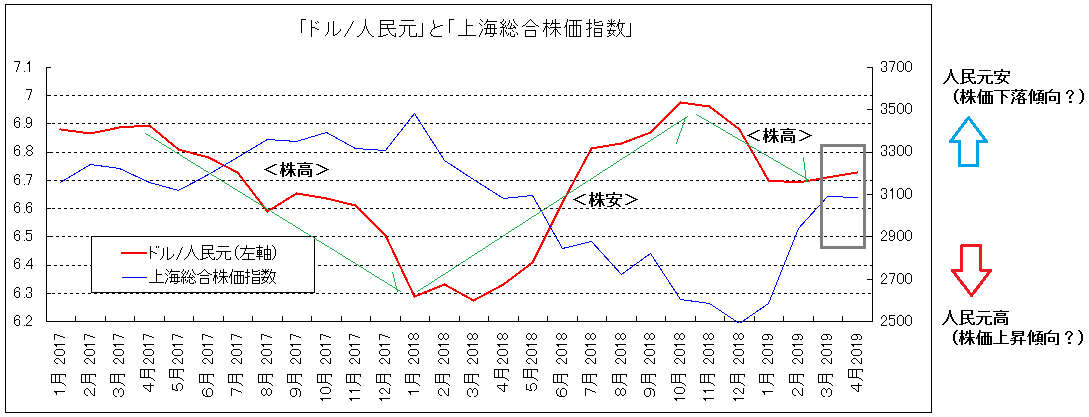 f:id:yukimatu-tousi:20190428225227p:plain