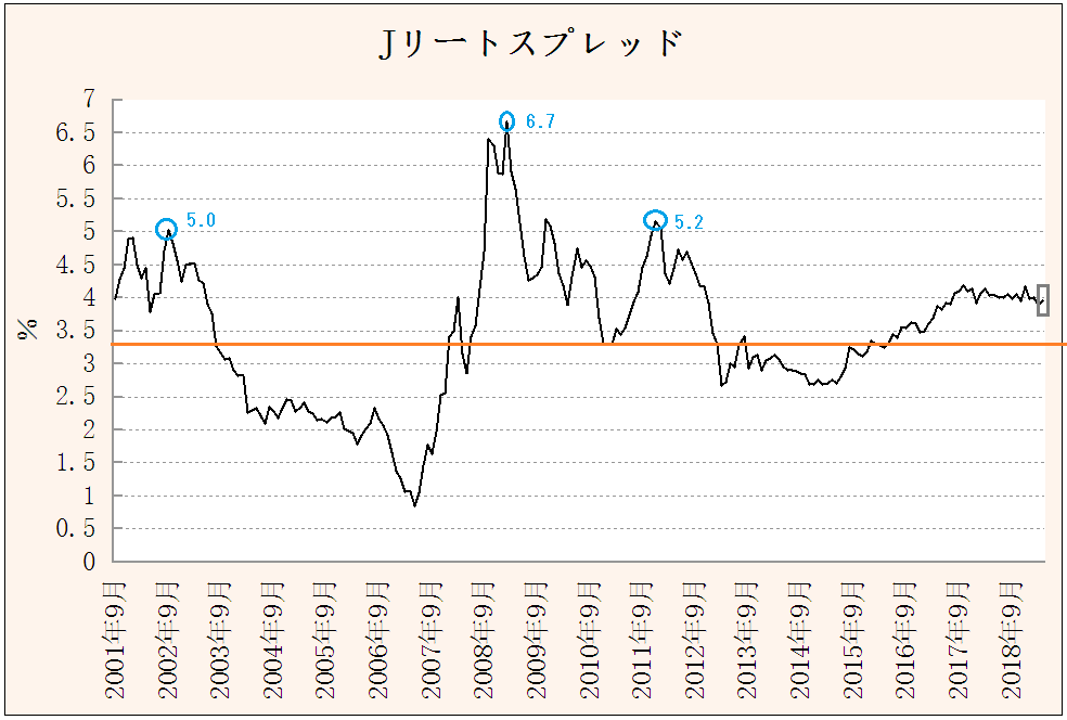 f:id:yukimatu-tousi:20190501220037p:plain