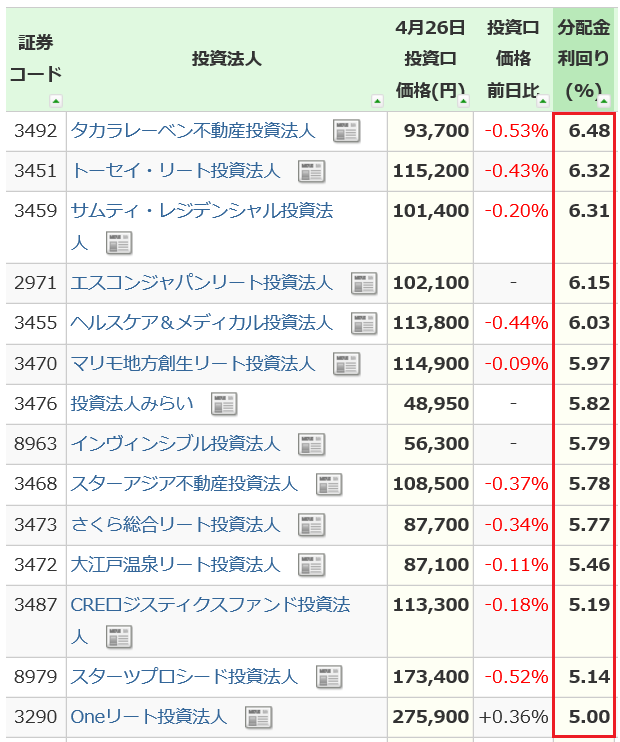 f:id:yukimatu-tousi:20190501220314p:plain