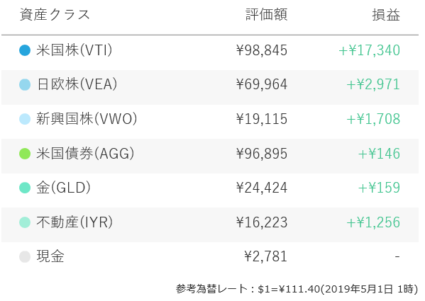 f:id:yukimatu-tousi:20190502202622p:plain