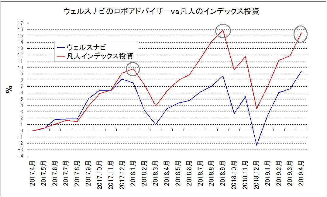 f:id:yukimatu-tousi:20190502221550p:plain