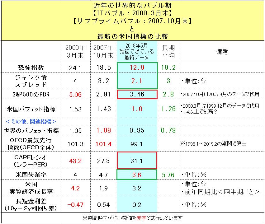 f:id:yukimatu-tousi:20190504171050p:plain