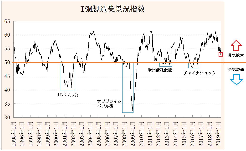 f:id:yukimatu-tousi:20190507220003p:plain