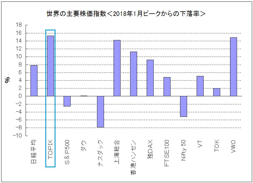 f:id:yukimatu-tousi:20190508094812p:plain