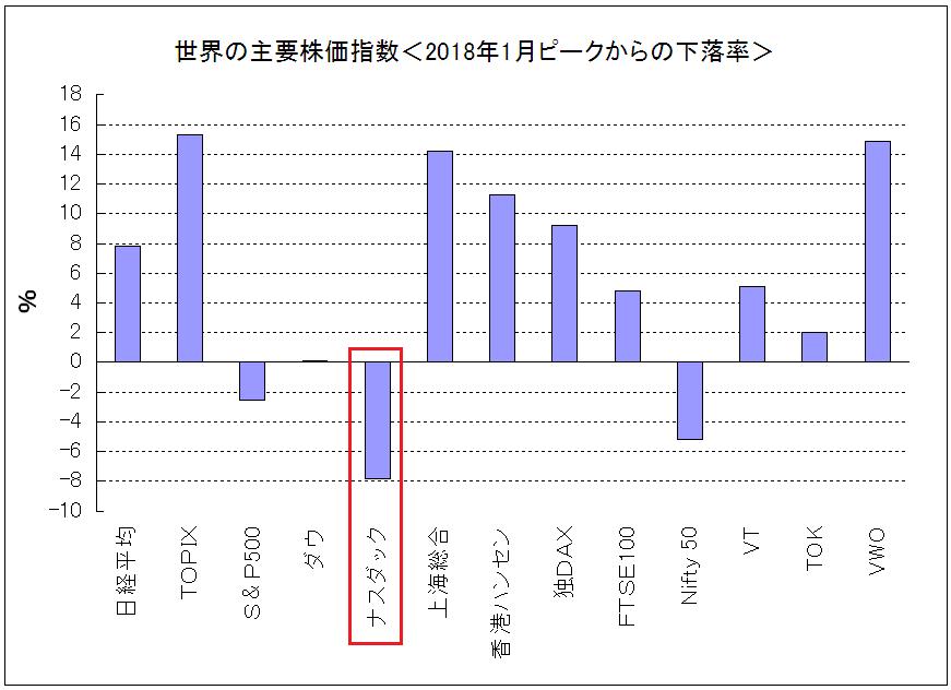f:id:yukimatu-tousi:20190508095218p:plain