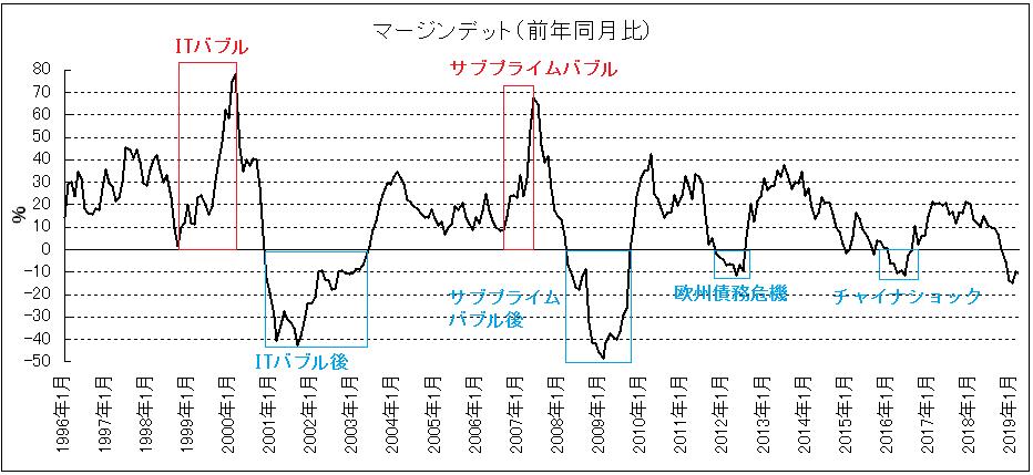 f:id:yukimatu-tousi:20190509174419p:plain