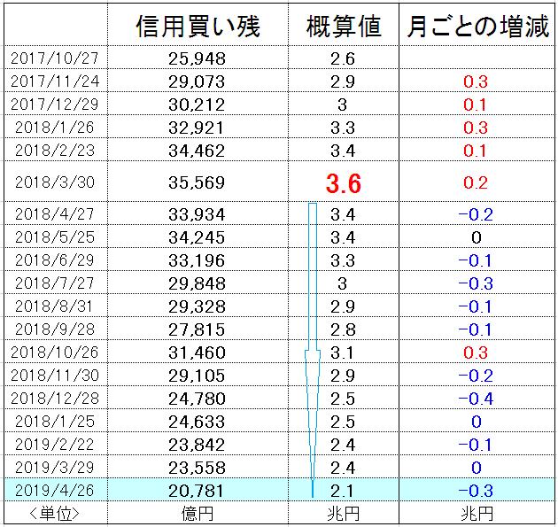 f:id:yukimatu-tousi:20190510204525p:plain