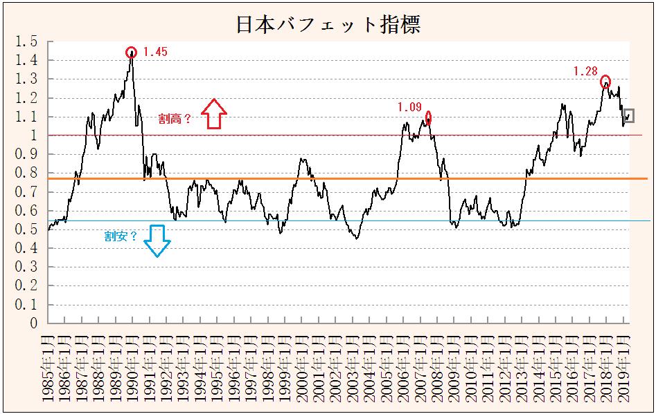f:id:yukimatu-tousi:20190510215724p:plain