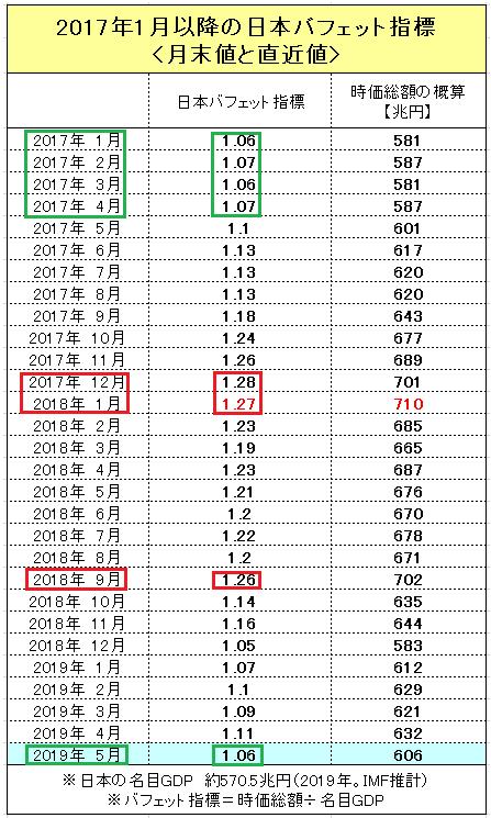 f:id:yukimatu-tousi:20190510220522p:plain