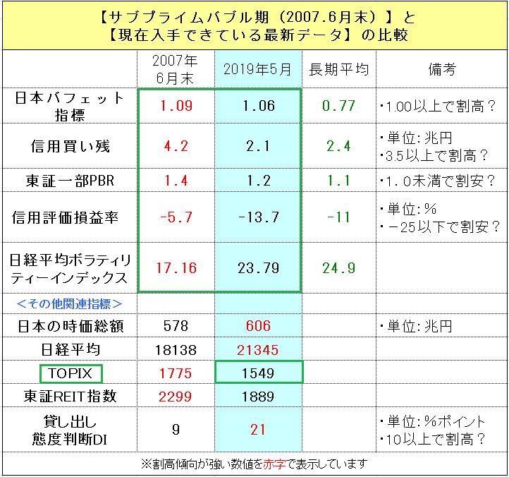 f:id:yukimatu-tousi:20190510223203p:plain