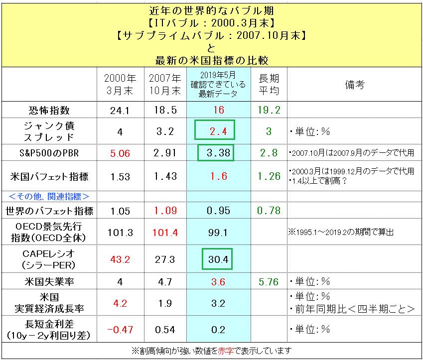 f:id:yukimatu-tousi:20190511215854p:plain