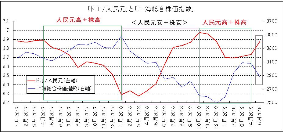 f:id:yukimatu-tousi:20190515102210p:plain
