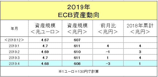 f:id:yukimatu-tousi:20190516213842p:plain