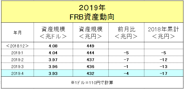 f:id:yukimatu-tousi:20190516213901p:plain