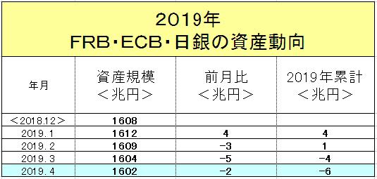 f:id:yukimatu-tousi:20190516214211p:plain