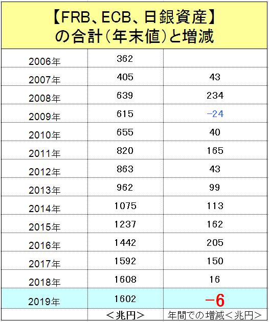 f:id:yukimatu-tousi:20190516214403p:plain