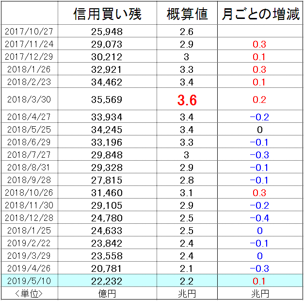 f:id:yukimatu-tousi:20190517142030p:plain
