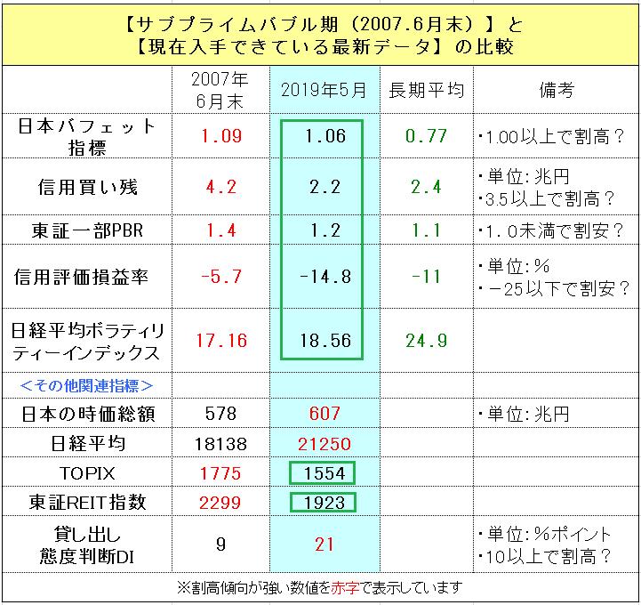 f:id:yukimatu-tousi:20190517221131p:plain