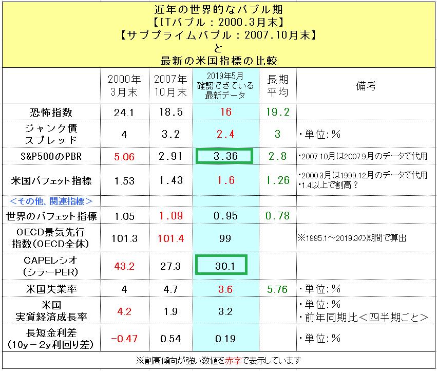 f:id:yukimatu-tousi:20190518221225p:plain