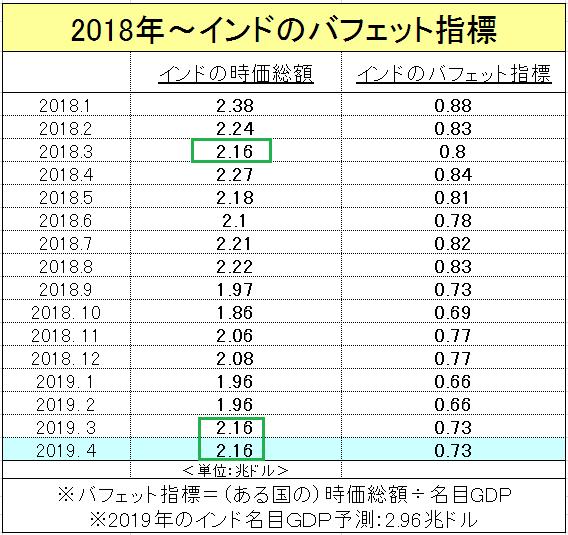 f:id:yukimatu-tousi:20190519202555p:plain