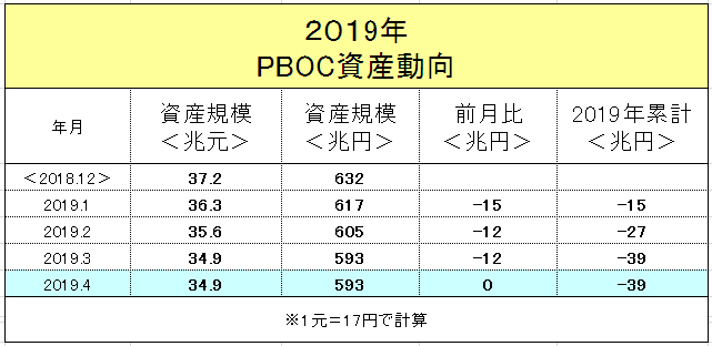 f:id:yukimatu-tousi:20190520201400p:plain