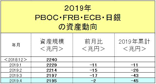 f:id:yukimatu-tousi:20190520202156p:plain