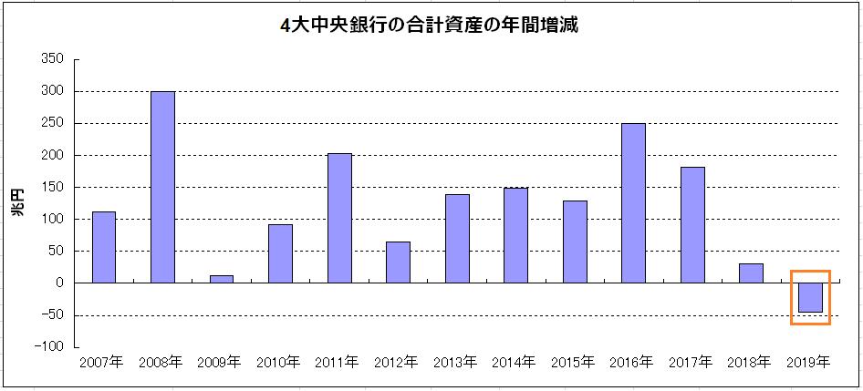 f:id:yukimatu-tousi:20190520202510p:plain