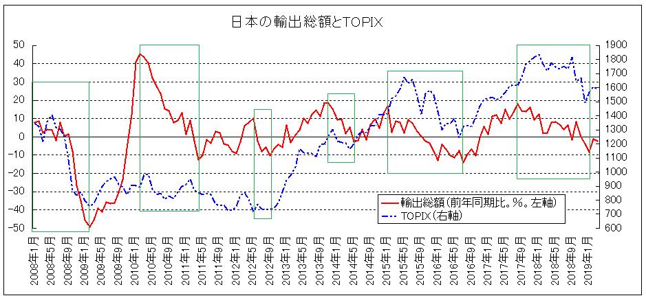 f:id:yukimatu-tousi:20190521164327p:plain