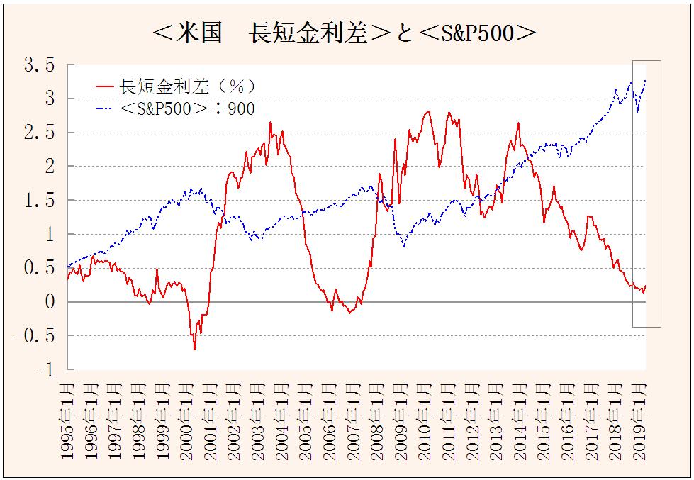 f:id:yukimatu-tousi:20190523092300p:plain