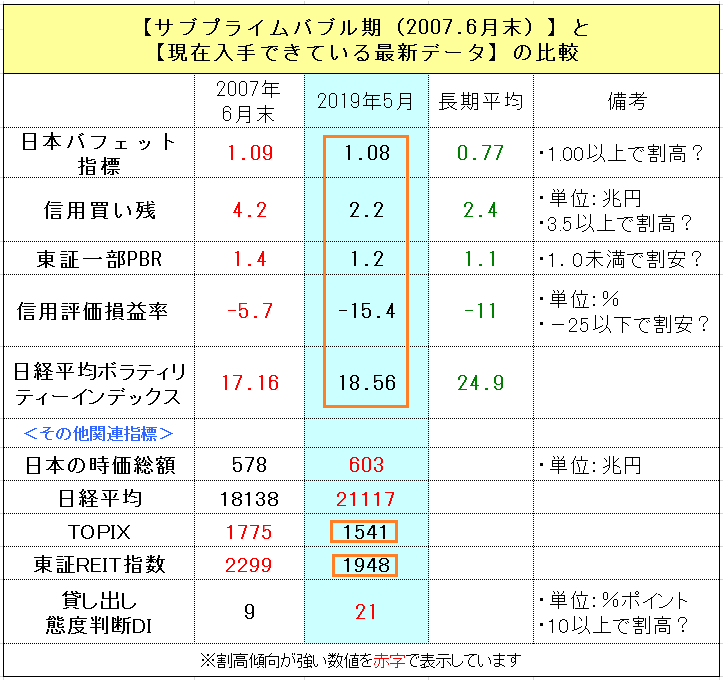 f:id:yukimatu-tousi:20190524225137p:plain