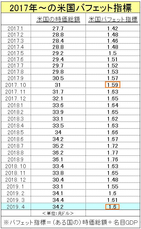 f:id:yukimatu-tousi:20190525163517p:plain
