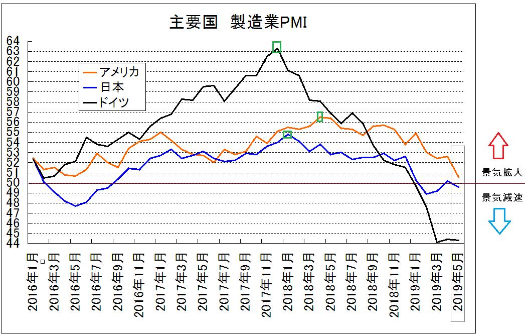 f:id:yukimatu-tousi:20190526215855p:plain