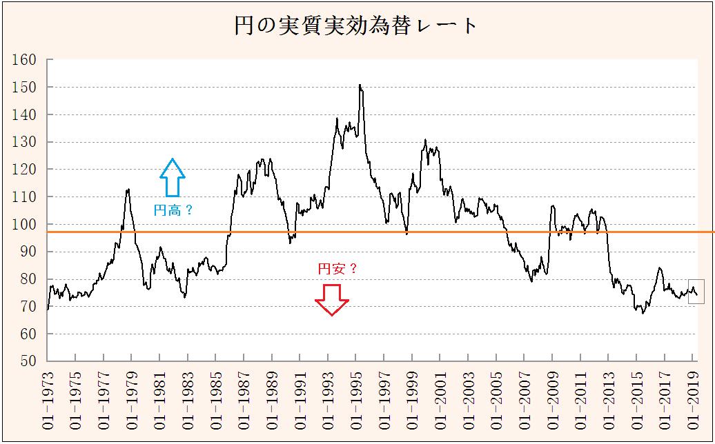 f:id:yukimatu-tousi:20190527134514p:plain