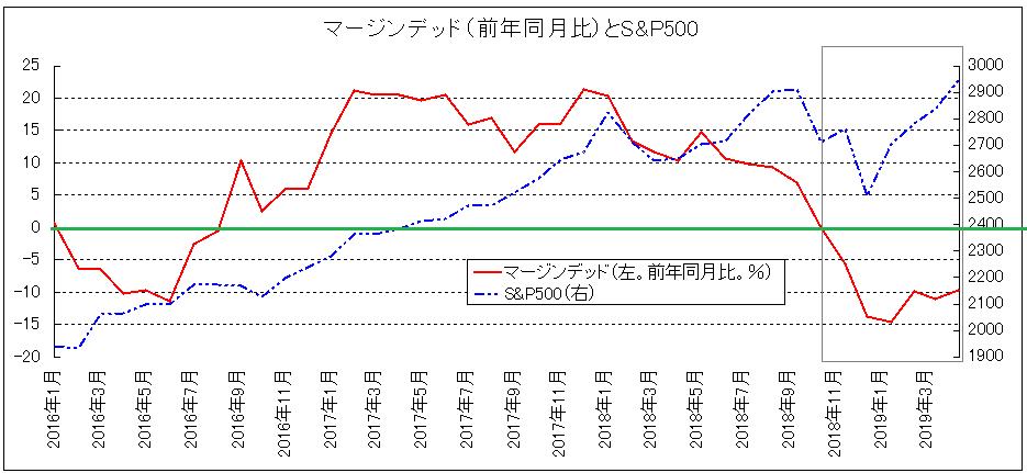 f:id:yukimatu-tousi:20190528225610p:plain