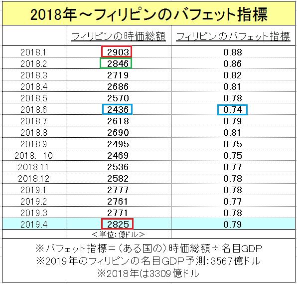 f:id:yukimatu-tousi:20190529230531p:plain