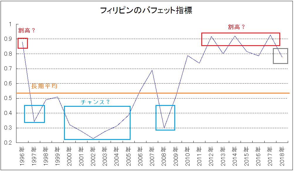 f:id:yukimatu-tousi:20190529232703p:plain