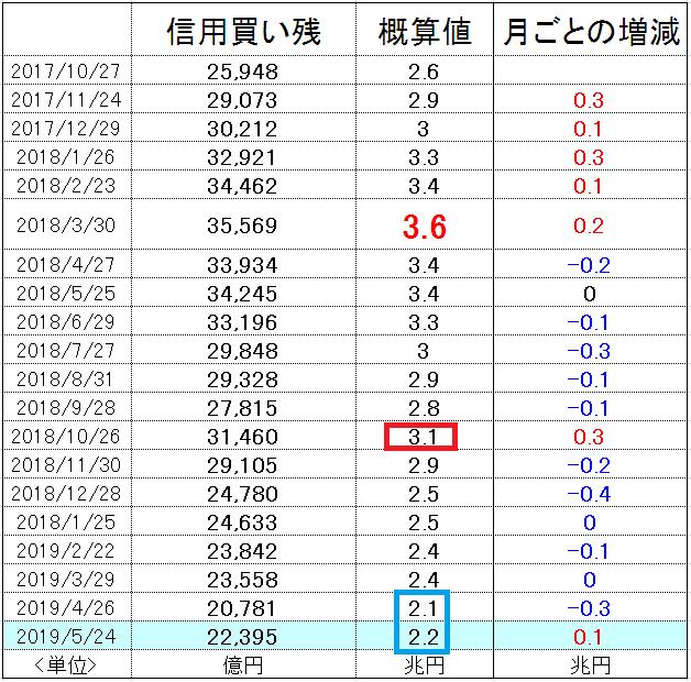 f:id:yukimatu-tousi:20190531170259p:plain