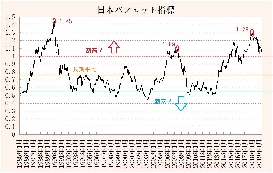 f:id:yukimatu-tousi:20190531222456p:plain