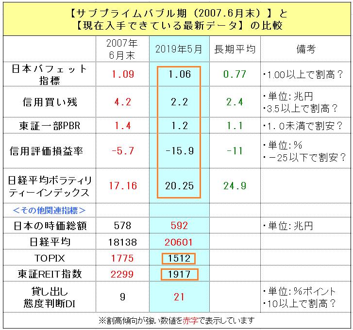 f:id:yukimatu-tousi:20190531223137p:plain