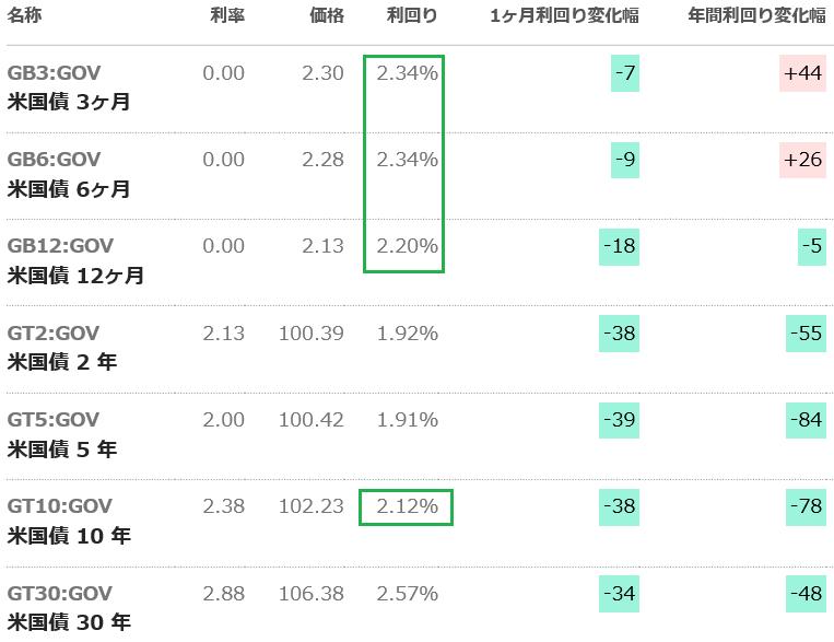 f:id:yukimatu-tousi:20190601204310p:plain