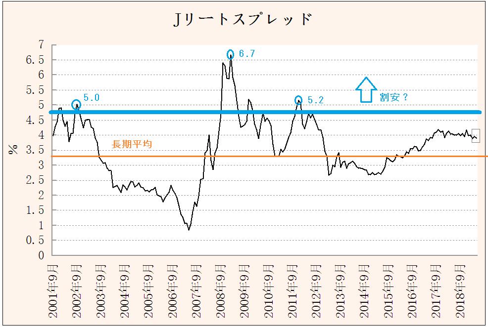 f:id:yukimatu-tousi:20190602162221p:plain