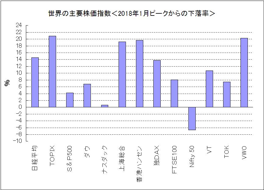 f:id:yukimatu-tousi:20190603155727p:plain