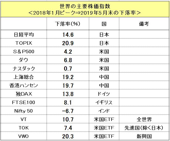 f:id:yukimatu-tousi:20190603155756p:plain