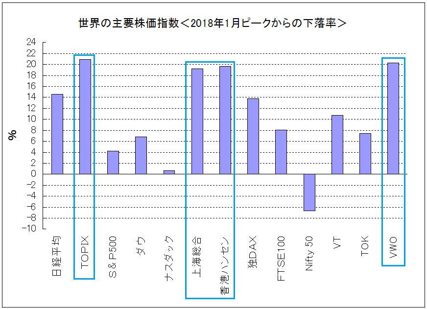 f:id:yukimatu-tousi:20190603155923p:plain