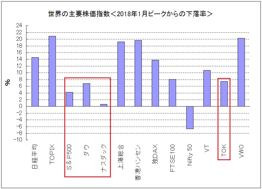 f:id:yukimatu-tousi:20190603160215p:plain