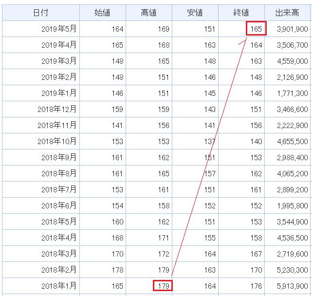 f:id:yukimatu-tousi:20190603161205p:plain