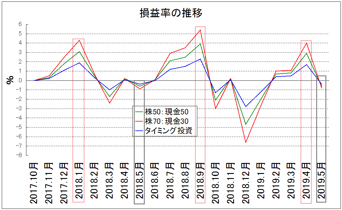 f:id:yukimatu-tousi:20190605102241p:plain