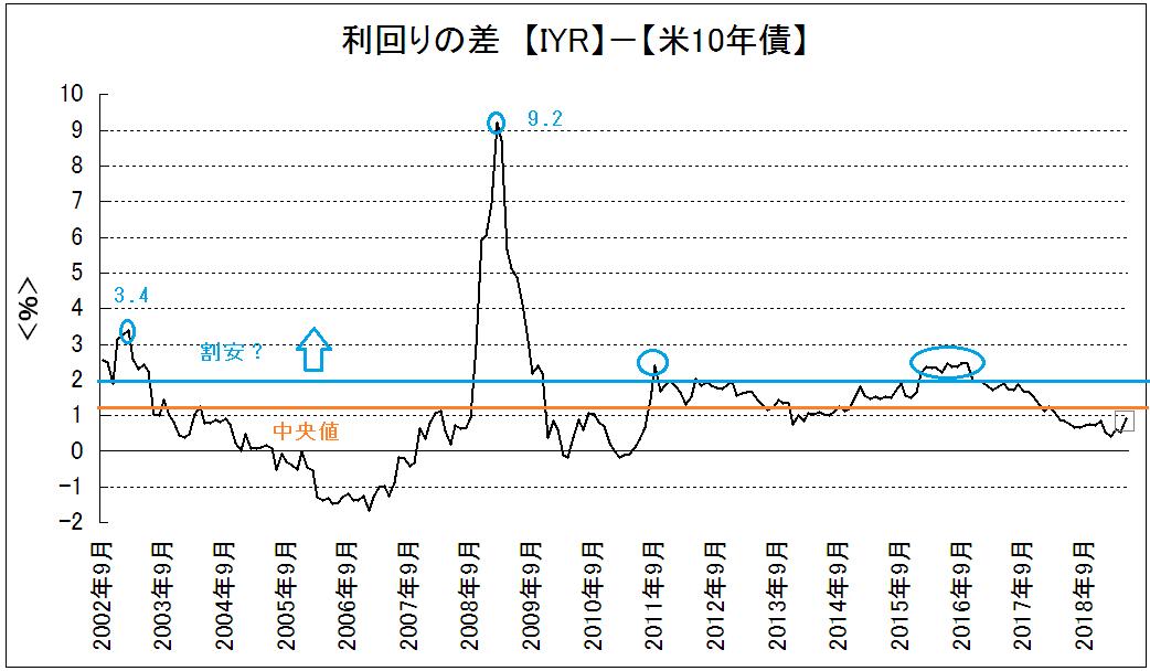 f:id:yukimatu-tousi:20190607001243p:plain
